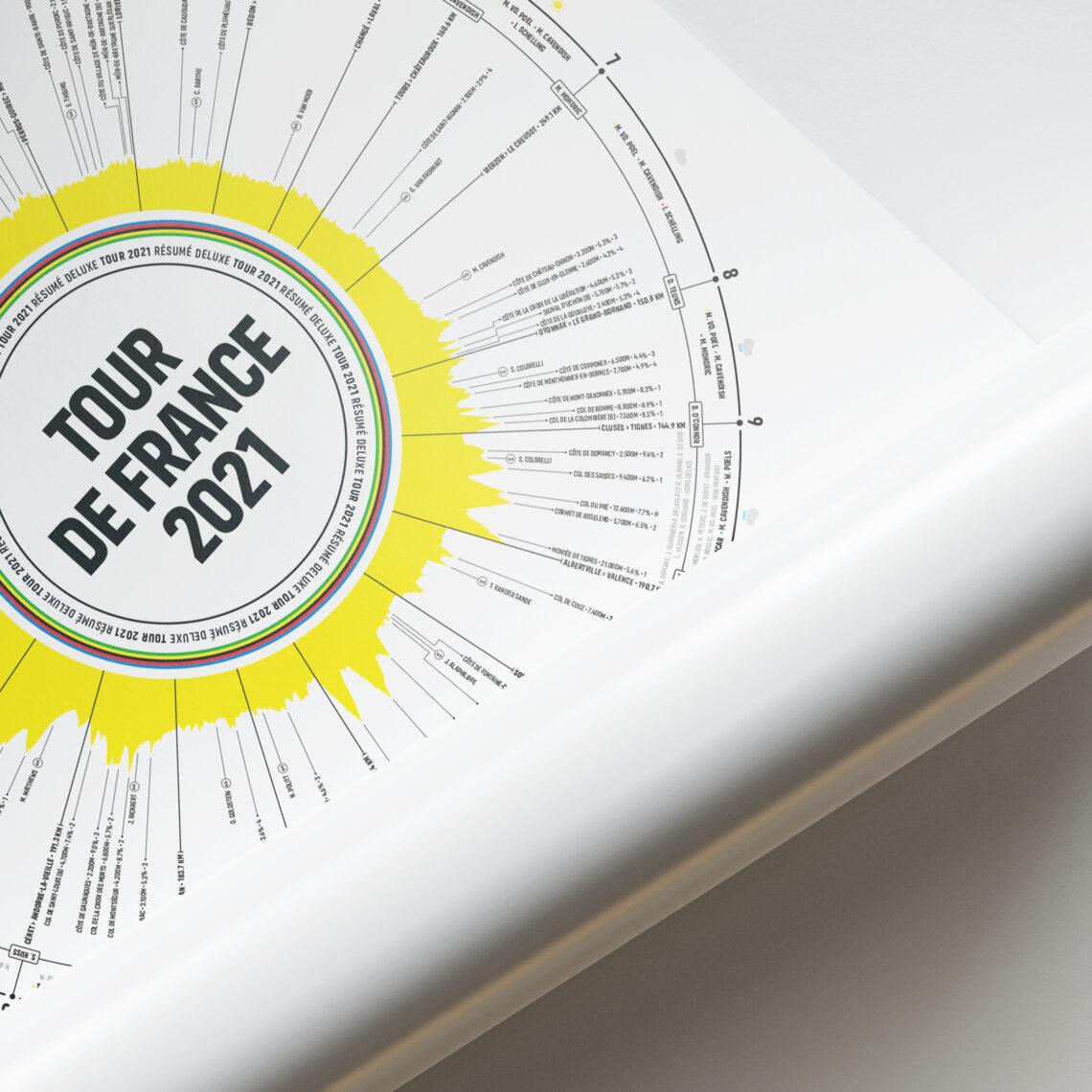 Tour de France Poster 2021 Studio nulelfzeven